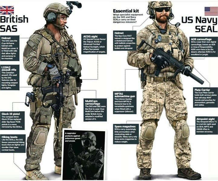 09a6e5b96e39db62bcf71b67ab3f974a--devgru-operator-operator-gear.jpg