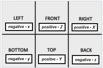 Blender (EM) layout.png