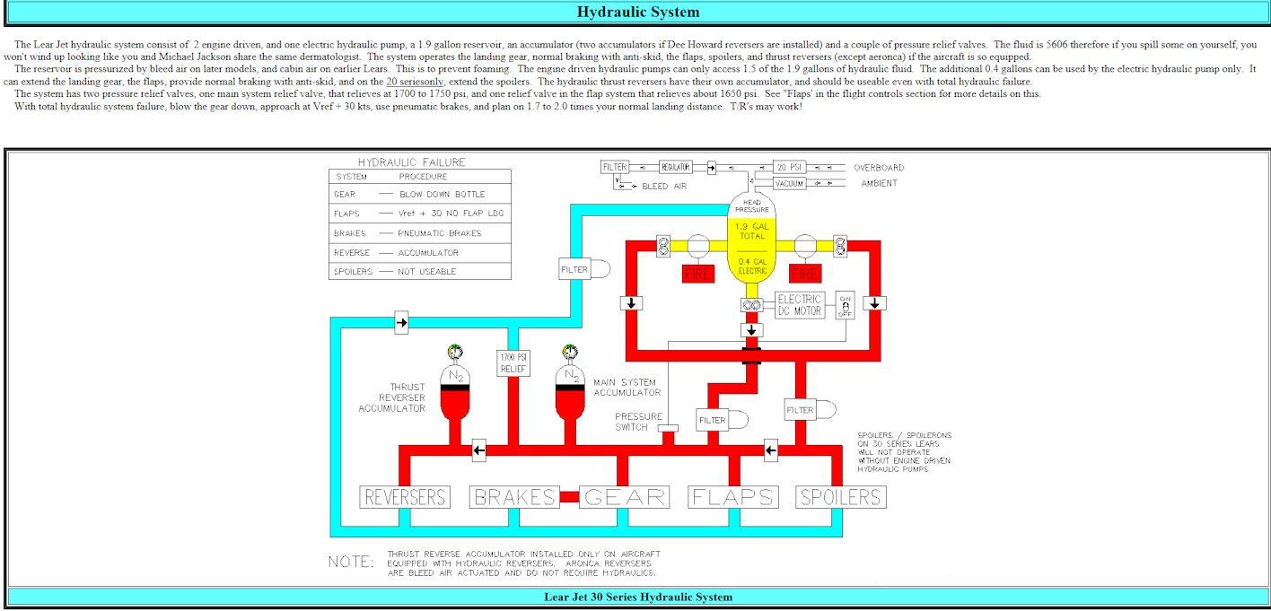 LEAR 30 series hydraulics_75%.jpg